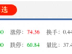 宁德时代今日解禁9.8亿股限售股 开盘股价微跌