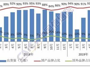 工信部 手机市场 中国手机市场