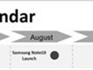 iPhone11上市时间 三星Note10上市时间