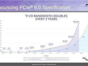 帶寬再加倍,達256GB/s!PCIe 6.0標準公布