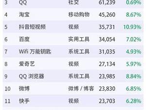 微信 支付寶 QQ