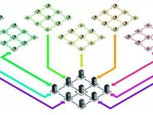区块链技术 区块链解决方案 分片