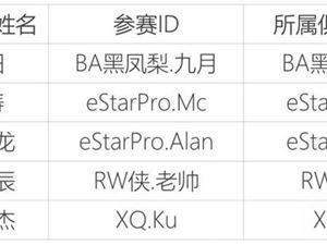 首批上海市电子竞技运动员
