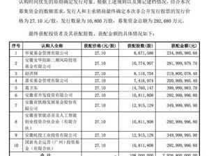 科大讯飞定增募资29.3亿元 国家产业基金、葛卫东等参与认购