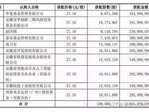 科大讯飞完成定增近29亿:嘉实基金与牛散葛卫东参与