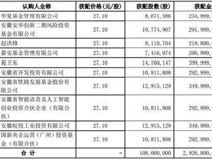 科大讯飞1.08亿股定增新股发行 募?#35782;?#36817;30亿元