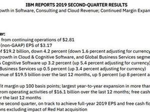 IBM云業務過去12個月營收達195億美元 增長5%