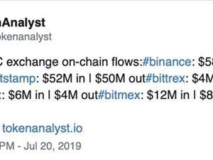 比特幣 比特幣洗錢 Bitmex
