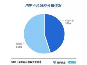 互联网金融 P2P 腾讯安全
