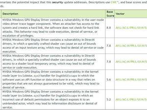 NVIDIA顯卡驅動曝出5個高危漏洞:速升級最新431.60版本