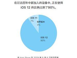 苹果 iOS12 iOS13