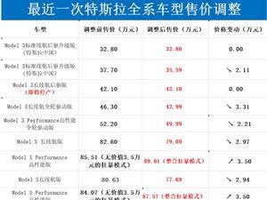 受汇率波动影响!特斯拉全系车型将于9月份将再次调价