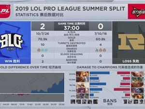 RNG0比2惨败BLG 粉丝哀求Letme重出江湖:队危速归!