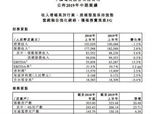 中国电信 财报