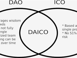 IEO 区块链 区块链融资