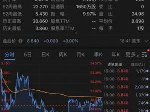 搜狐 畅游 畅游私有化