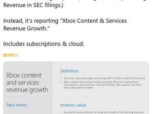 微软表示今后财报中将不再披露Xbox Live订阅成员数量