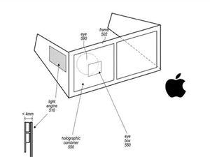 新专利揭示了苹果在AR眼镜领域的研究进展