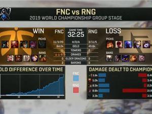 RNG输了 小虎2200输出