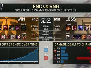 RNG16强出局 EDG官方人员亲自下场嘲讽RNG下饭