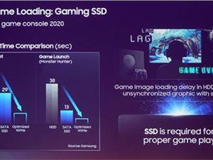 索尼PS5 三星NVMESSD