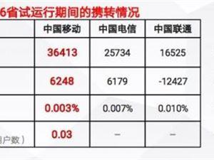 中国移动 携号转网