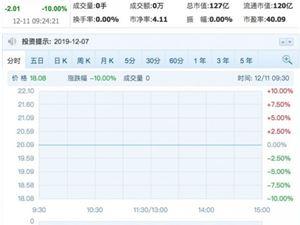 视觉中国 视觉中国关停 视觉中国股价