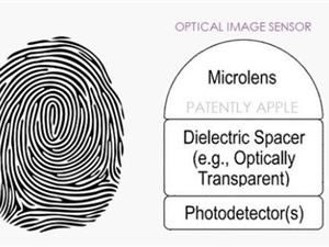 苹果 屏下指纹 专利 iPhone