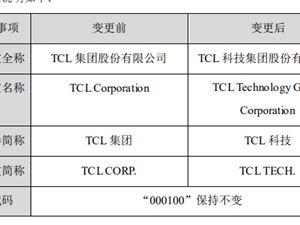 TCL TCL科技