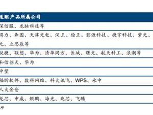 UOS 操作系统 文档