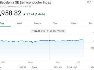 美国股市 美国科技公司 美股