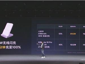 小米发布无线充蓝牙音箱:最大功率30W