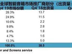 智能音箱 亚马逊 中国智能音箱