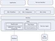 .NET 分布式架构开发实战之二 草稿设计